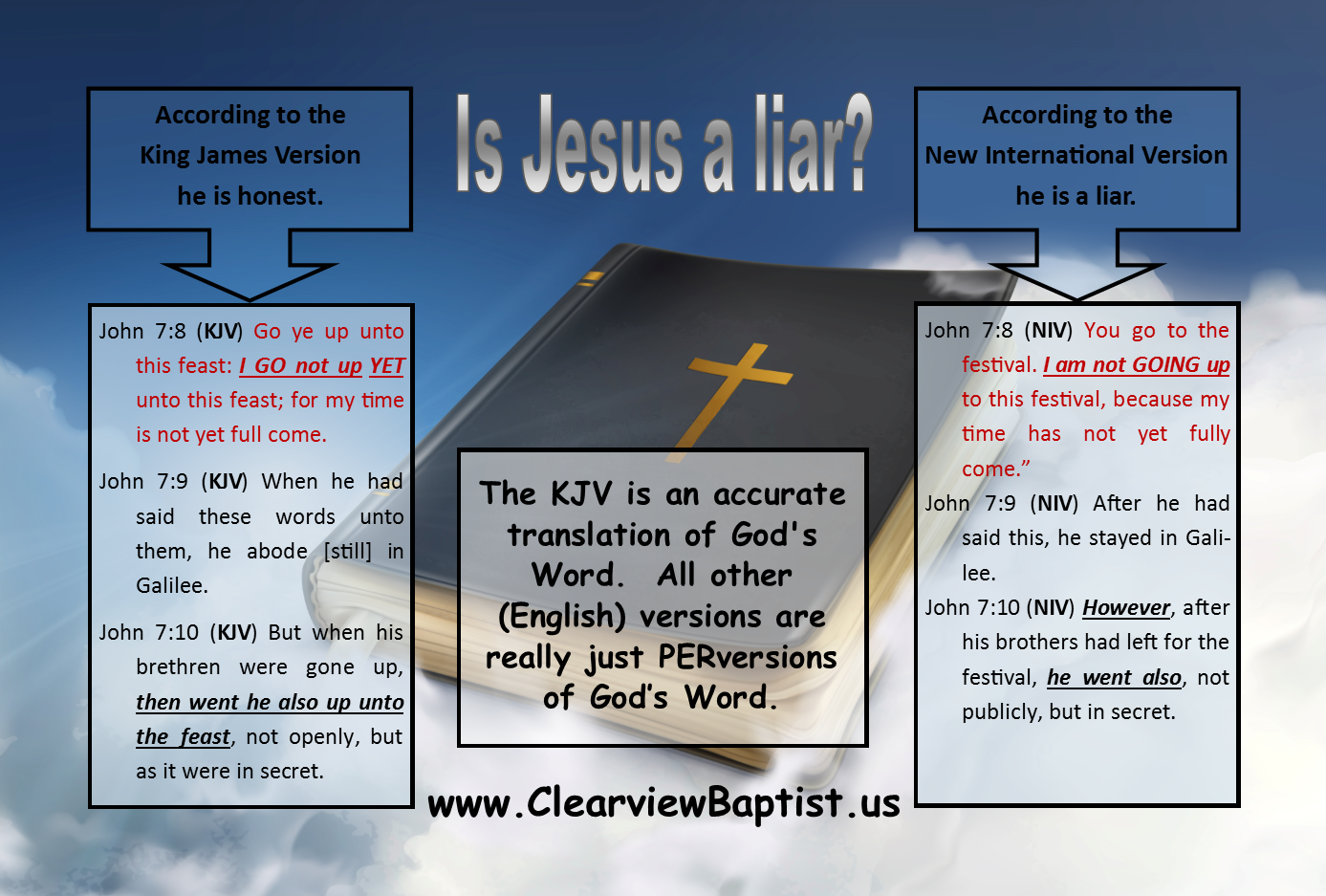Is Jesus A Liar?
